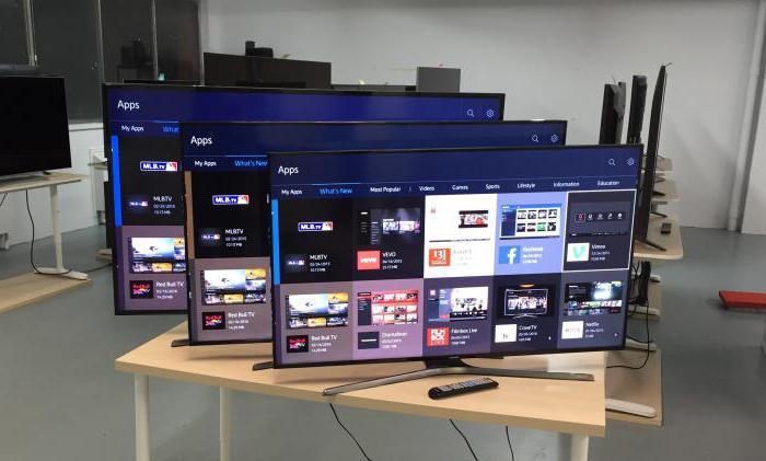 4K-телевизоры: обзор лучших моделей и отзывы о них