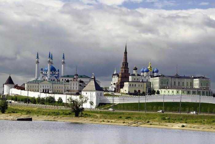Районы Казани: список и особенности