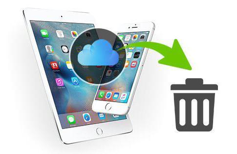 Как отвязать iCloud от iPhone: советы, рекомендации, инструкции