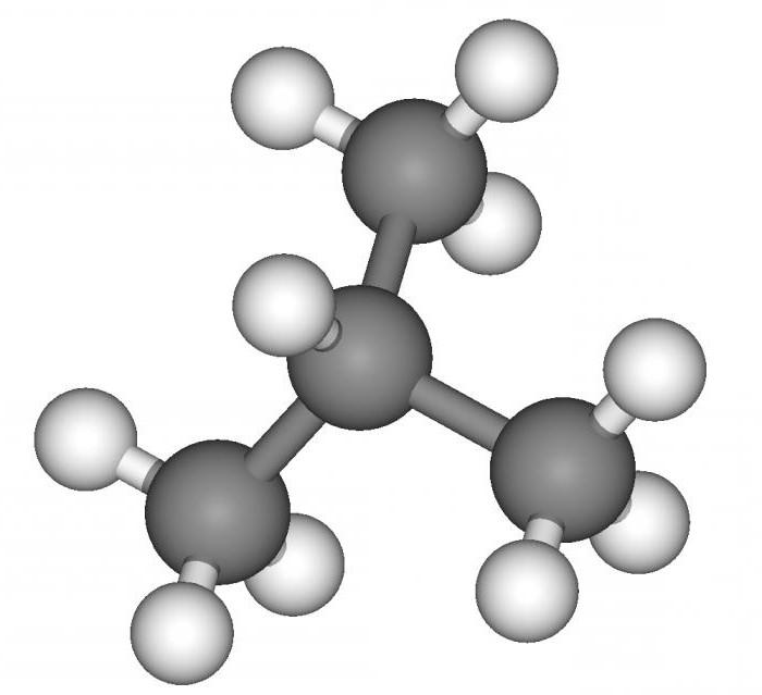 Изобутан: формула, свойства, применение.