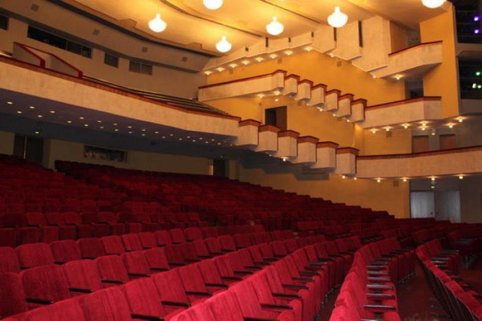 окружающие лучшие артисты ивановского музыкального театра Вот никогда