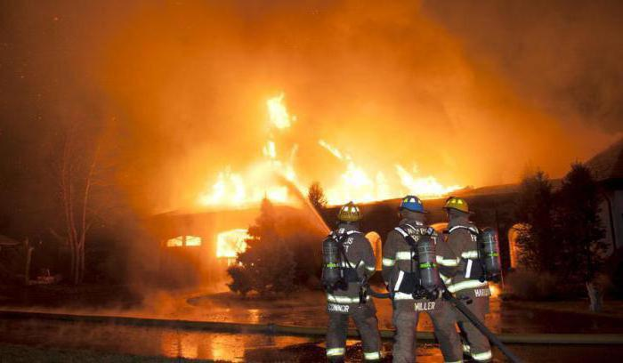 Перезарядка огнетушителя: периодичность, нормы и правила