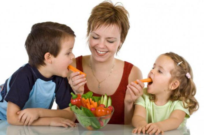 Правильное питание: отзывы, продукты. Правила правильного питания