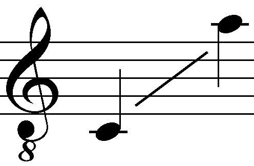Тенор — это высокий певческий мужской голос. Тенор: описание, разновидности и классификация