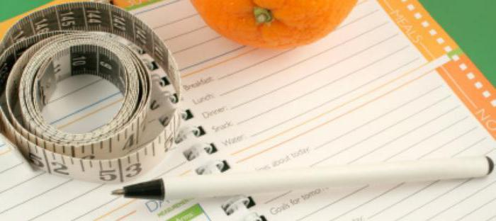 Дневник похудения: как его правильно вести и для чего это нужно