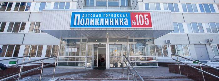 Детская городская 105 поликлиника, Зеленоград: описание, адрес, отзывы