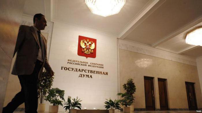 Парламентаризм   это... Становление российского парламентаризма: история и интересные факты