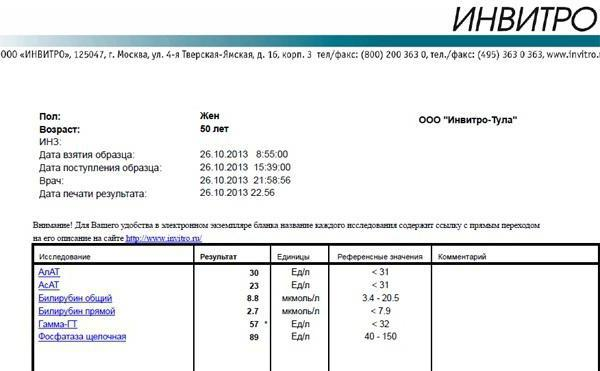 Как в  Инвитро  узнать результаты анализов: советы и рекомендации