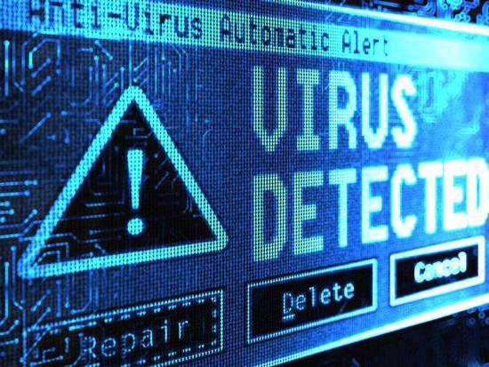 Антивирус – это программное средство, предназначенное для борьбы с компьютерными вирусами. Антивирус: определение, классификация и отзывы